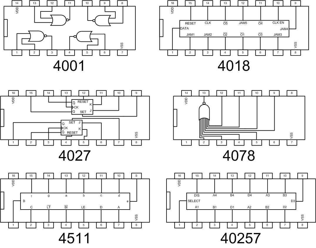 example cmos shapes